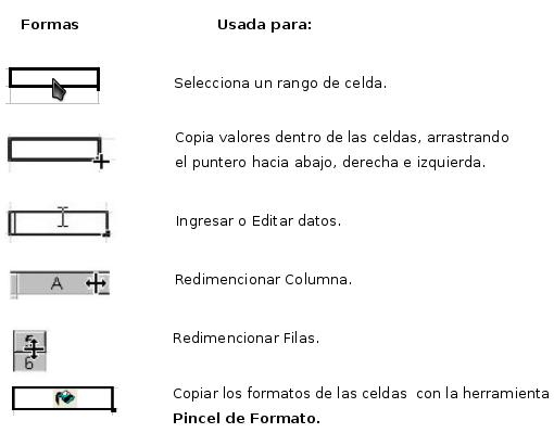 LibreOffice Calc Básico - WikiSalud